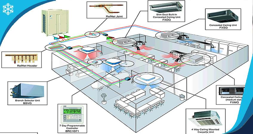 vrv-klima-sistemleri